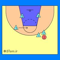 تله گذاری در دفاع بسکتبال منطقه ای 2-3